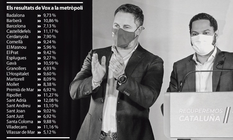 Qui va votar l'extrema dreta a la metròpoli?